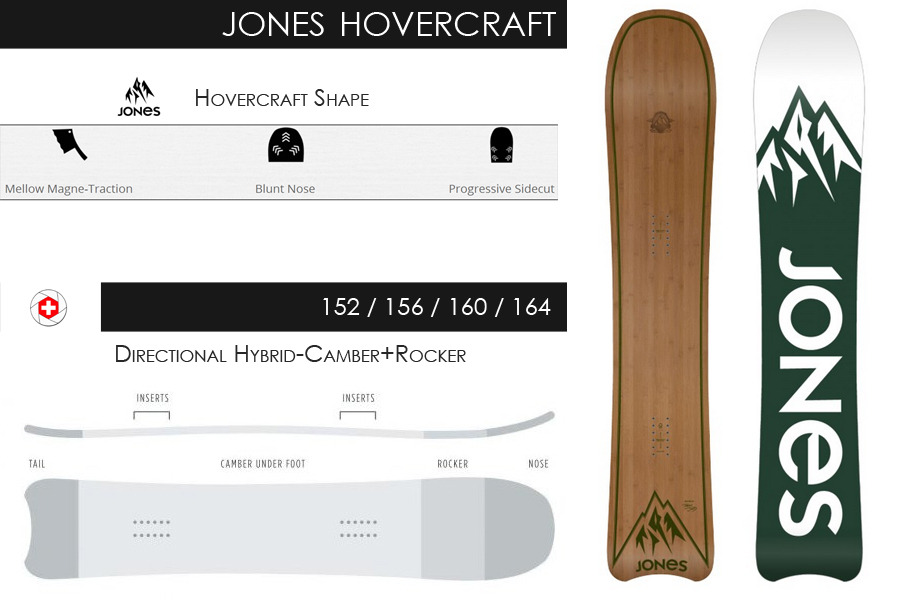 Jones-Hovercraft-Snowboard-Review_AlpineO_Jones-Hovercraft-shape-sizes