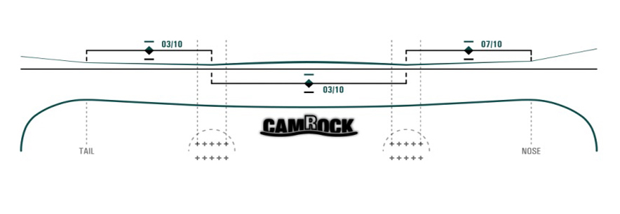 Znalezione obrazy dla zapytania nidecker camrock